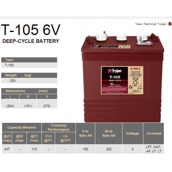 Μπαταρία  βαθειάς εκφόρτισης TROJAN, T-105 ,6 VOLT