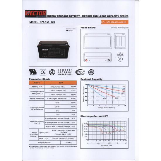 Μπαταρία  WECTOR  GEL GPC-150 , 12V 160ah (c20)  βαθειάς εκφόρτισης